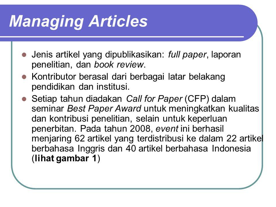 Managing Articles Jenis artikel yang dipublikasikan: full paper, laporan penelitian, dan book review. Kontributor berasal dari berbagai latar belakang