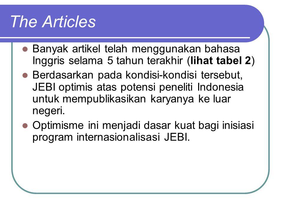 The Articles Banyak artikel telah menggunakan bahasa Inggris selama 5 tahun terakhir (lihat tabel 2) Berdasarkan pada kondisi-kondisi tersebut, JEBI o