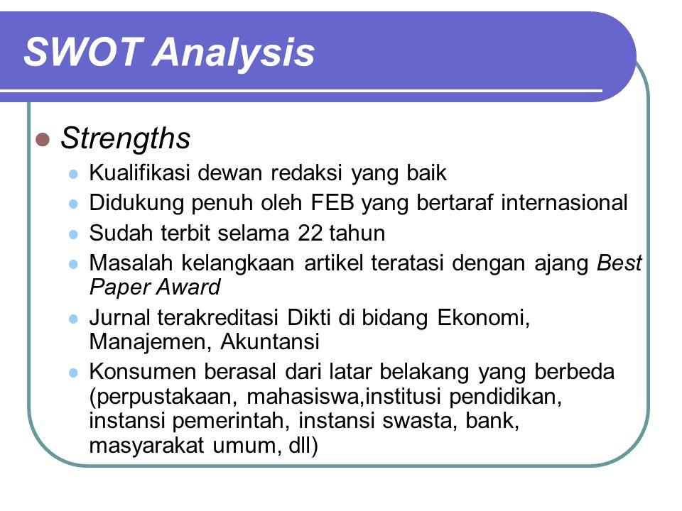 SWOT Analysis Strengths Kualifikasi dewan redaksi yang baik Didukung penuh oleh FEB yang bertaraf internasional Sudah terbit selama 22 tahun Masalah k