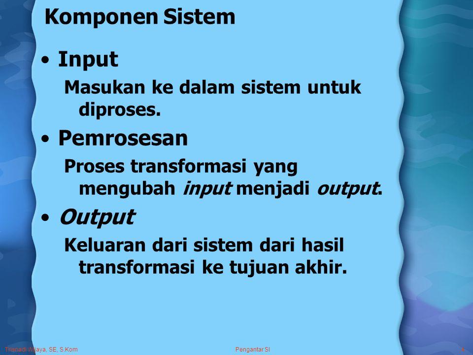 Trisnadi Wijaya, SE, S.Kom Pengantar SI4 Komponen Sistem Input Masukan ke dalam sistem untuk diproses.