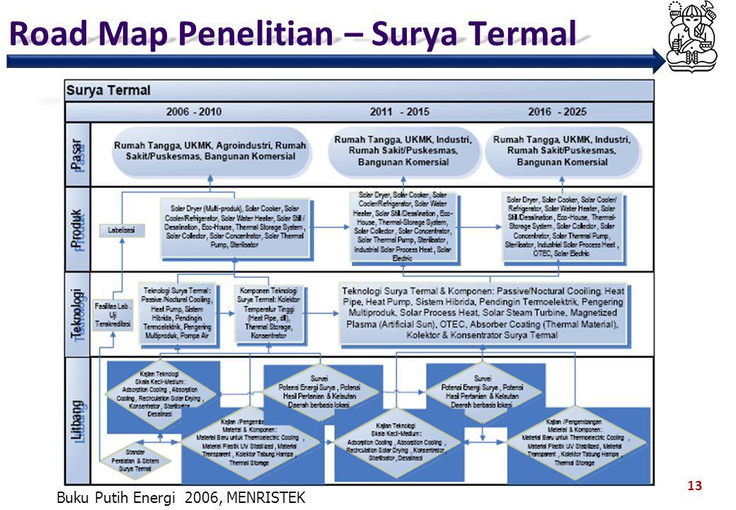 Road Map Penelitian – Surya Termal 13 Buku Putih Energi 2006, MENRISTEK