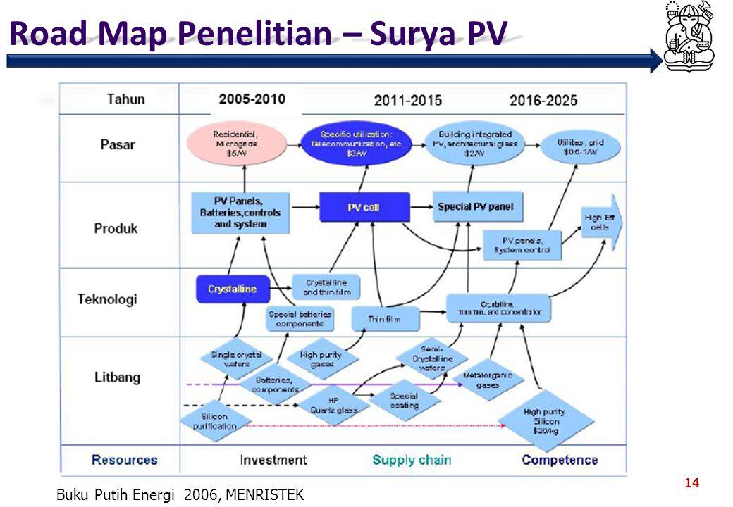 Road Map Penelitian – Surya PV 14 Buku Putih Energi 2006, MENRISTEK