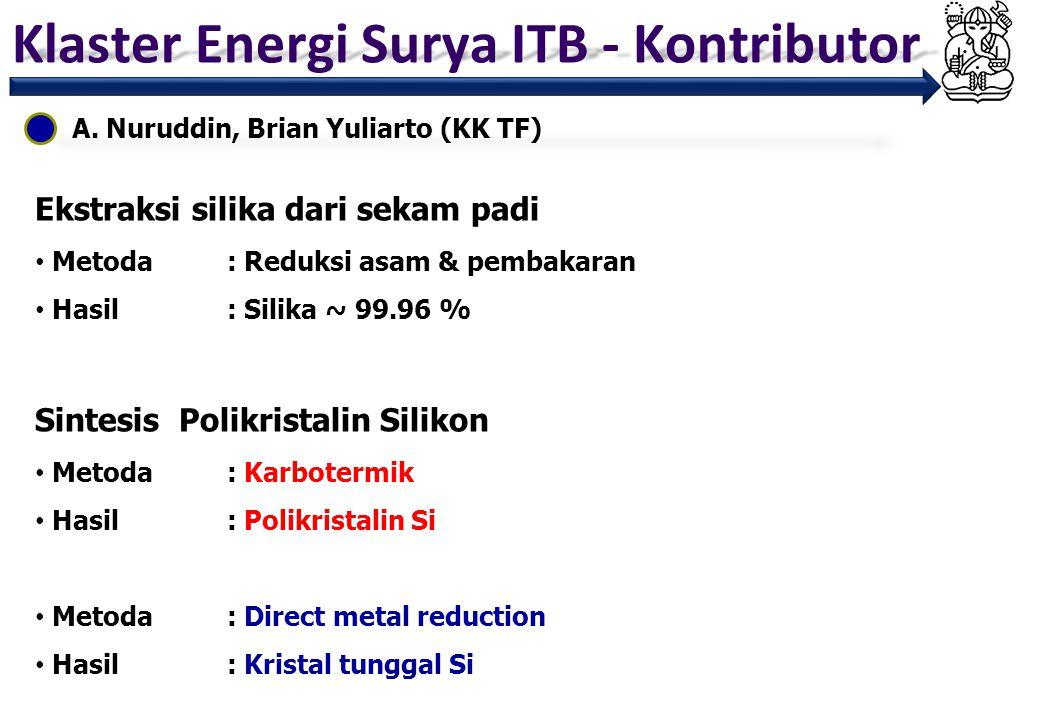 Klaster Energi Surya ITB - Kontributor Ekstraksi silika dari sekam padi Metoda: Reduksi asam & pembakaran Hasil: Silika ~ 99.96 % Sintesis Polikristal