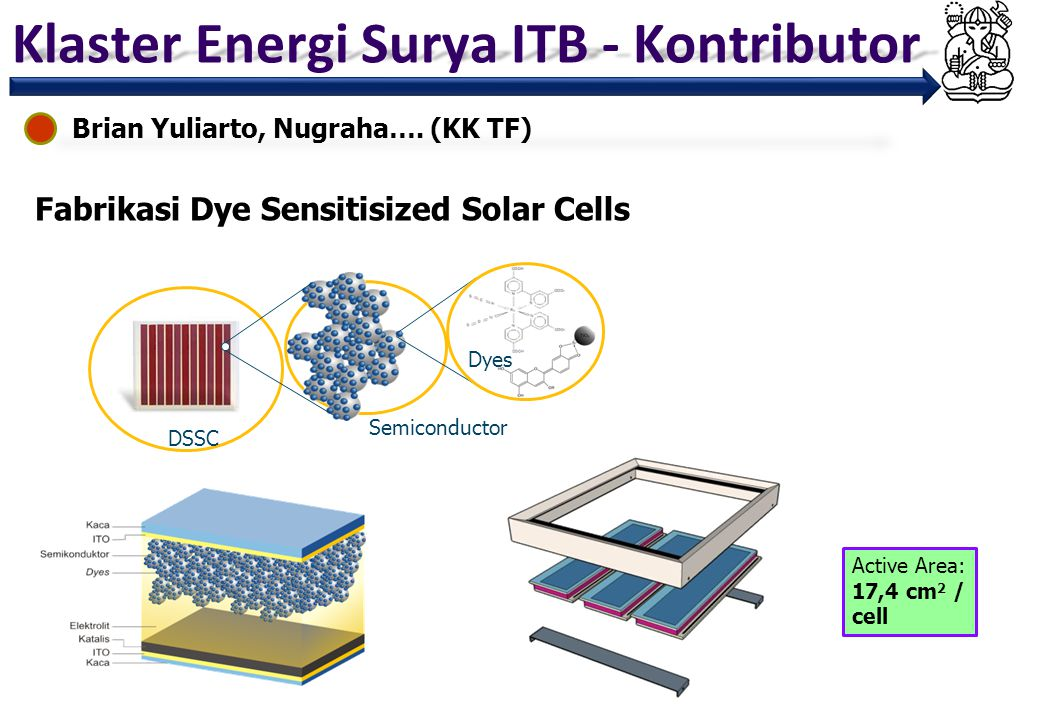 Klaster Energi Surya ITB - Kontributor Fabrikasi Dye Sensitisized Solar Cells Brian Yuliarto, Nugraha…. (KK TF) DSSC Semiconductor Dyes Active Area: 1