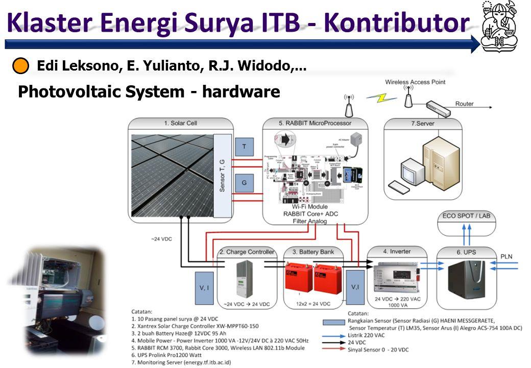 Klaster Energi Surya ITB - Kontributor Edi Leksono, E. Yulianto, R.J. Widodo,... Photovoltaic System - hardware