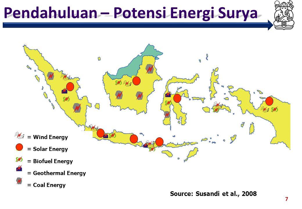 Pendahuluan – Divais Konversi Energi Surya 8 http://howtopowertheworld.com