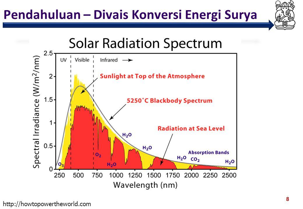 Pendahuluan – Divais Konversi Energi Surya 9 Solar concentrator World Largest Solar Power Station in Germany