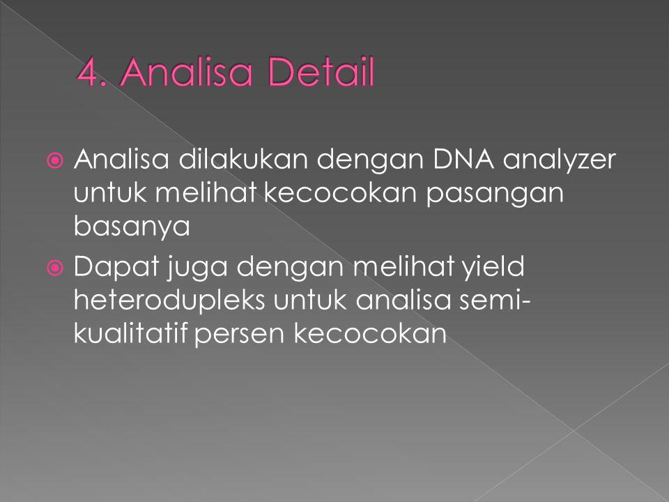 Analisa dilakukan dengan DNA analyzer untuk melihat kecocokan pasangan basanya  Dapat juga dengan melihat yield heterodupleks untuk analisa semi- k