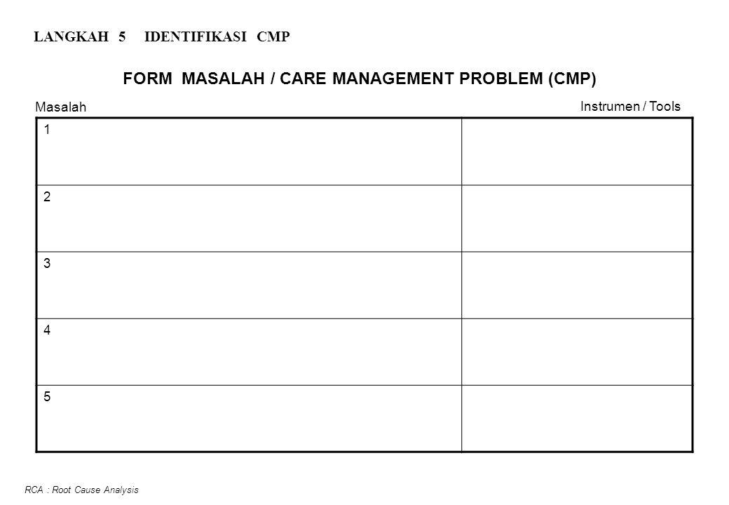 FORM MASALAH / CARE MANAGEMENT PROBLEM (CMP) 1 2 3 4 5 Masalah Instrumen / Tools LANGKAH 5 IDENTIFIKASI CMP RCA : Root Cause Analysis
