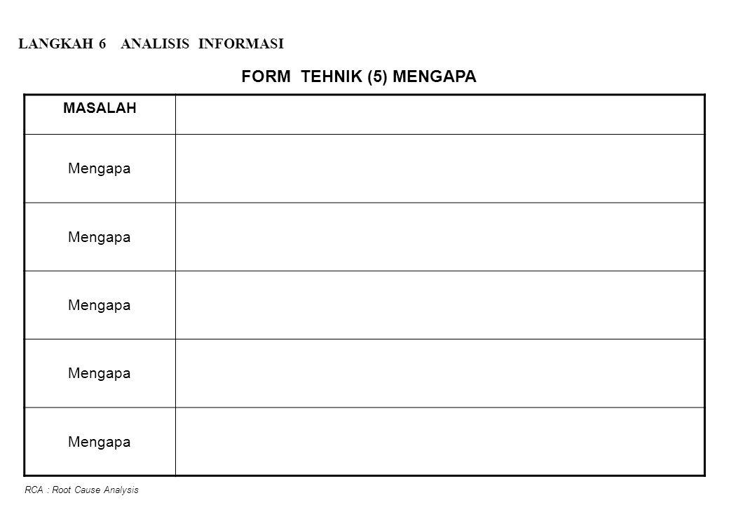 FORM TEHNIK (5) MENGAPA MASALAH Mengapa LANGKAH 6 ANALISIS INFORMASI RCA : Root Cause Analysis
