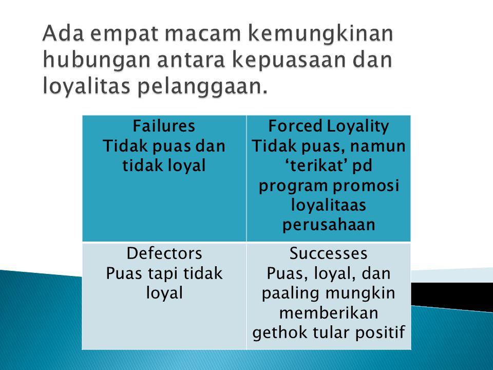 Failures Tidak puas dan tidak loyal Forced Loyality Tidak puas, namun 'terikat' pd program promosi loyalitaas perusahaan Defectors Puas tapi tidak loy