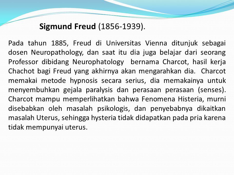Ada 3 hal yang kemudian mempengaruhi arah pemikiran Freud yang didapatkan dari Charcot yaitu: 1.Sangat nyata bahwa efek hypnosis mempunyai pengaruh yang kuat kepada Pikiran tak Sadar (unconscious).
