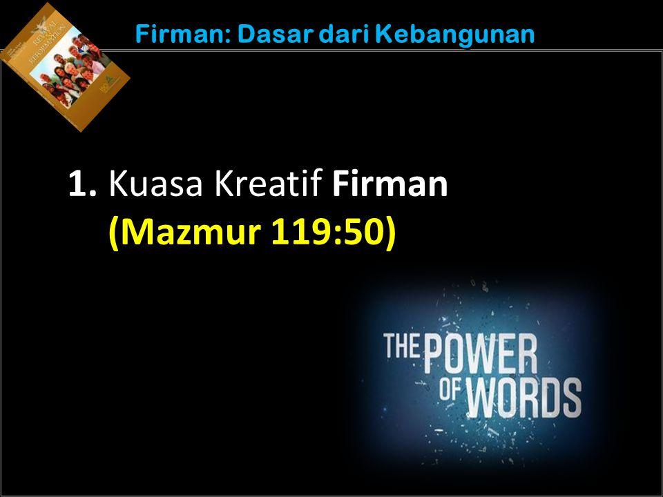 Understand the purposes of marriage Firman: Dasar dari Kebangunan 1.