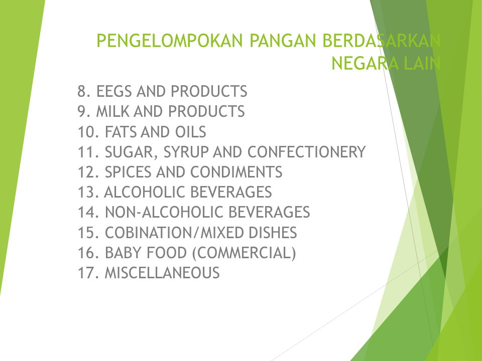 PENGELOMPOKAN PANGAN BERDASARKAN NEGARA LAIN 8. EEGS AND PRODUCTS 9. MILK AND PRODUCTS 10. FATS AND OILS 11. SUGAR, SYRUP AND CONFECTIONERY 12. SPICES
