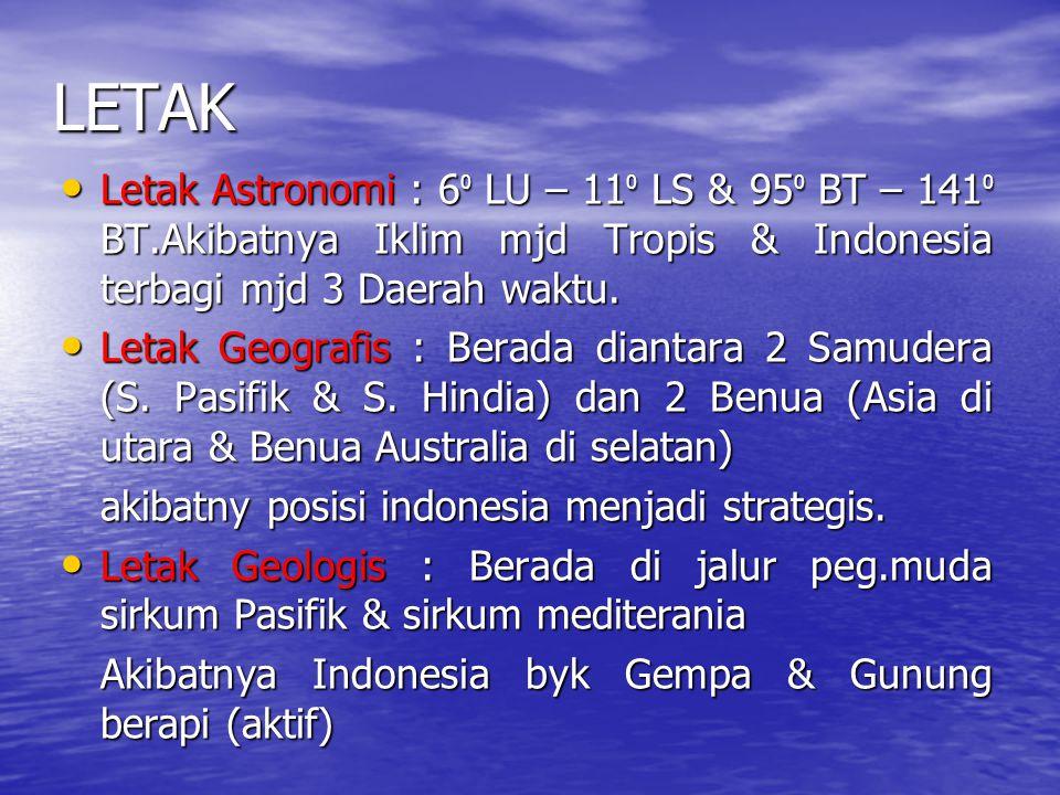 KONDISI FISIK WILAYAH INDONESIA LETAK LETAK IKLIM IKLIM KONDISI FLORA & FAUNA KONDISI FLORA & FAUNA KONDISI TANAH KONDISI TANAH