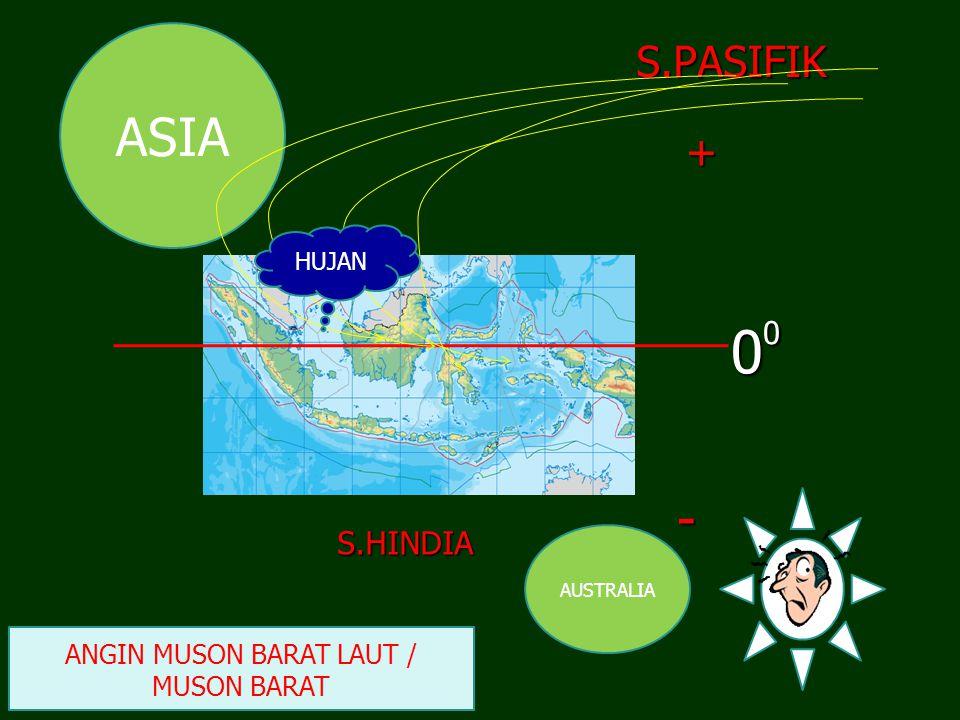 00000000 S.HINDIA S.PASIFIK ASIA + - AUSTRALIA ANGIN MUSON BARAT LAUT / MUSON BARAT HUJAN