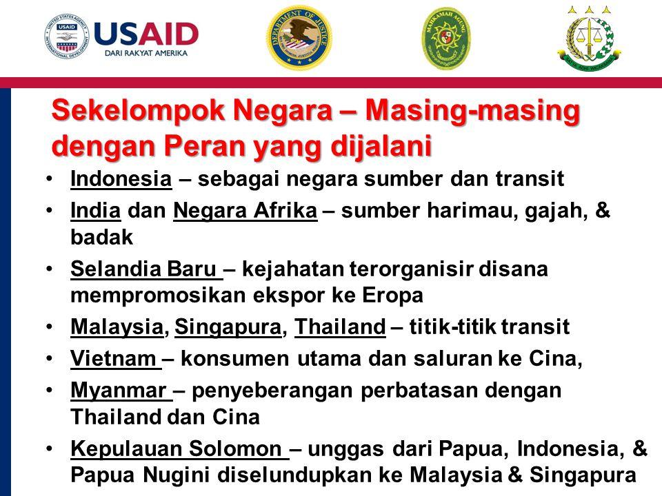 Sekelompok Negara – Masing-masing dengan Peran yang dijalani Indonesia – sebagai negara sumber dan transit India dan Negara Afrika – sumber harimau, g