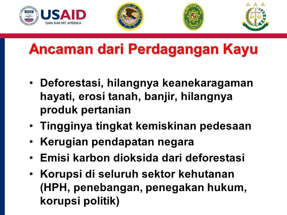Ancaman dari Perdagangan Kayu Deforestasi, hilangnya keanekaragaman hayati, erosi tanah, banjir, hilangnya produk pertanian Tingginya tingkat kemiskinan pedesaan Kerugian pendapatan negara Emisi karbon dioksida dari deforestasi Korupsi di seluruh sektor kehutanan (HPH, penebangan, penegakan hukum, korupsi politik)
