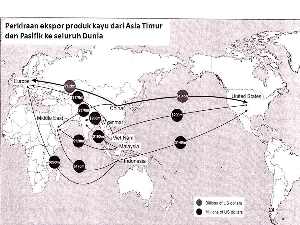 24 Perkiraan ekspor produk kayu dari Asia Timur dan Pasifik ke seluruh Dunia