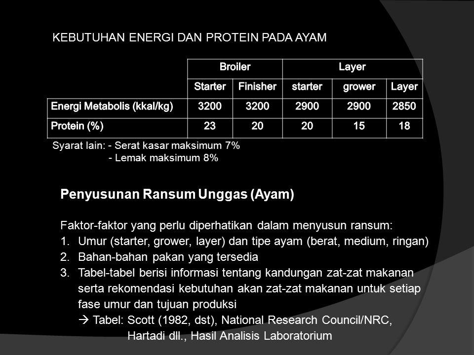KEBUTUHAN ENERGI DAN PROTEIN PADA AYAM Penyusunan Ransum Unggas (Ayam) Faktor-faktor yang perlu diperhatikan dalam menyusun ransum: 1.Umur (starter, g