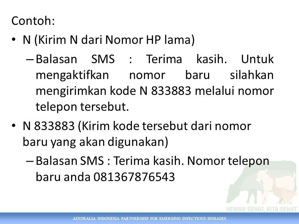 AUSTRALIA INDONESIA PARTNERSHIP FOR EMERGING INFECTIOUS DISEASES Contoh: N (Kirim N dari Nomor HP lama) – Balasan SMS : Terima kasih.