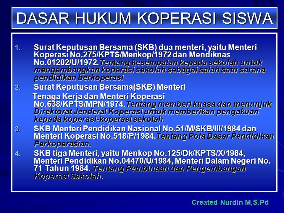 DASAR HUKUM KOPERASI SISWA 1. Surat Keputusan Bersama (SKB) dua menteri, yaitu Menteri Koperasi No.275/KPTS/Menkop/1972 dan Mendiknas No.01202/U/1972.