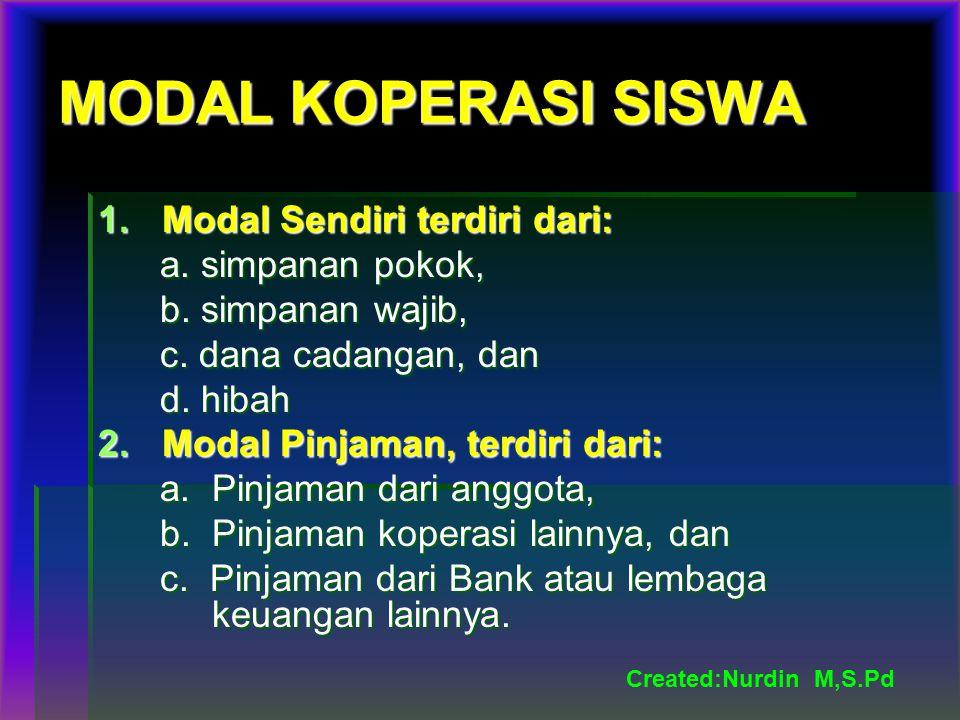 MODAL KOPERASI SISWA 1.Modal Sendiri terdiri dari: a. simpanan pokok, a. simpanan pokok, b. simpanan wajib, b. simpanan wajib, c. dana cadangan, dan c