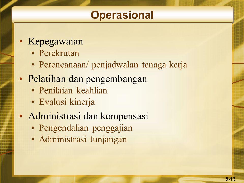 5-13 Operasional Kepegawaian Perekrutan Perencanaan/ penjadwalan tenaga kerja Pelatihan dan pengembangan Penilaian keahlian Evalusi kinerja Administrasi dan kompensasi Pengendalian penggajian Administrasi tunjangan