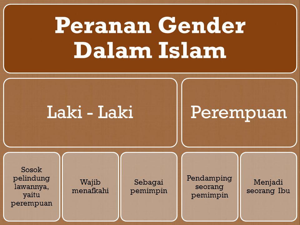 Peranan Gender Dalam Islam Laki - Laki Sosok pelindung lawannya, yaitu perempuan Wajib menafkahi Sebagai pemimpin Perempuan Pendamping seorang pemimpin Menjadi seorang Ibu