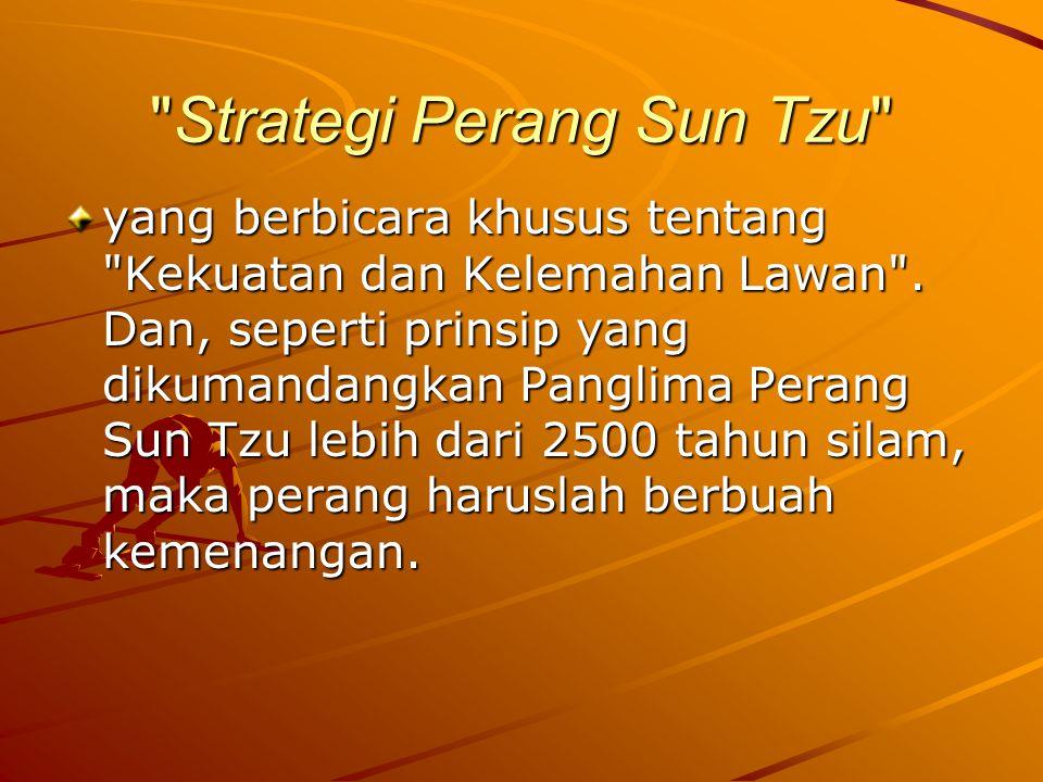 Strategi Perang Sun Tzu yang berbicara khusus tentang Kekuatan dan Kelemahan Lawan .