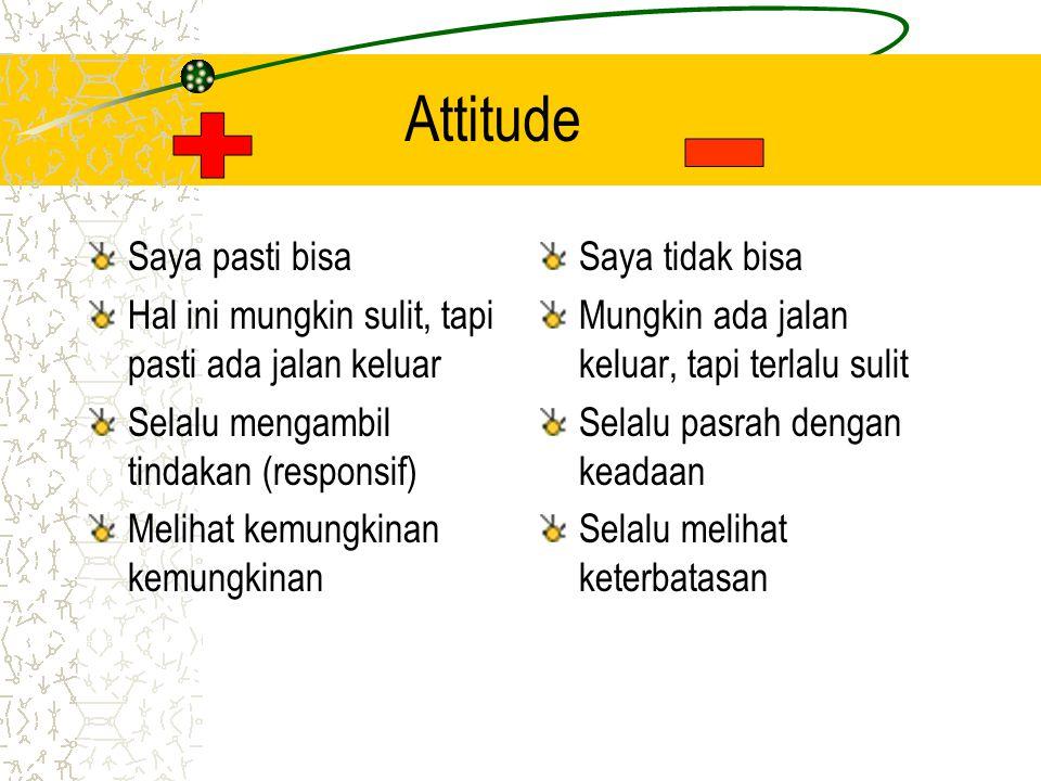 Attitude Saya pasti bisa Hal ini mungkin sulit, tapi pasti ada jalan keluar Selalu mengambil tindakan (responsif) Melihat kemungkinan kemungkinan Saya
