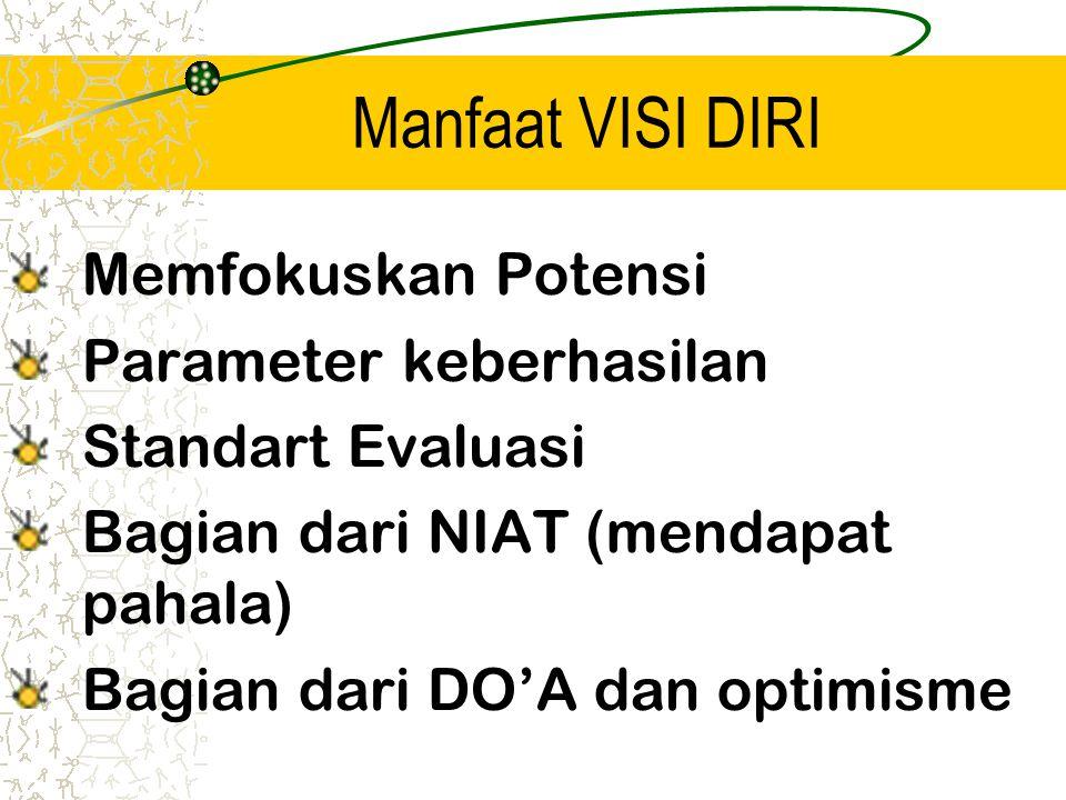 Manfaat VISI DIRI Memfokuskan Potensi Parameter keberhasilan Standart Evaluasi Bagian dari NIAT (mendapat pahala) Bagian dari DO'A dan optimisme