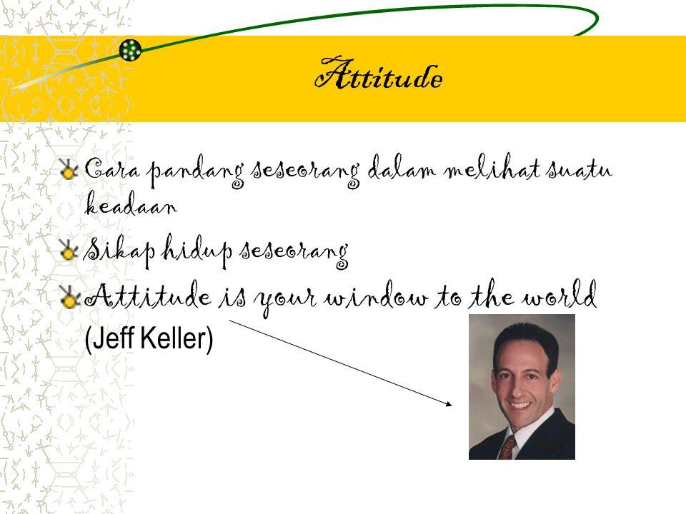 Attitude Cara pandang seseorang dalam melihat suatu keadaan Sikap hidup seseorang Attitude is your window to the world (Jeff Keller)