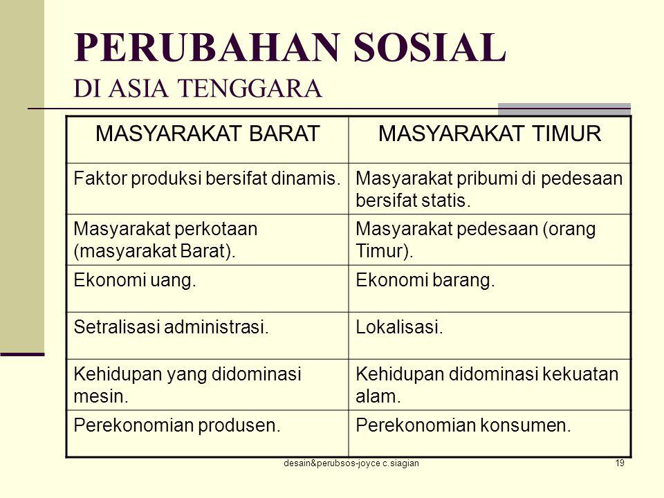 desain&perubsos-joyce c.siagian19 PERUBAHAN SOSIAL DI ASIA TENGGARA MASYARAKAT BARATMASYARAKAT TIMUR Faktor produksi bersifat dinamis.Masyarakat pribu