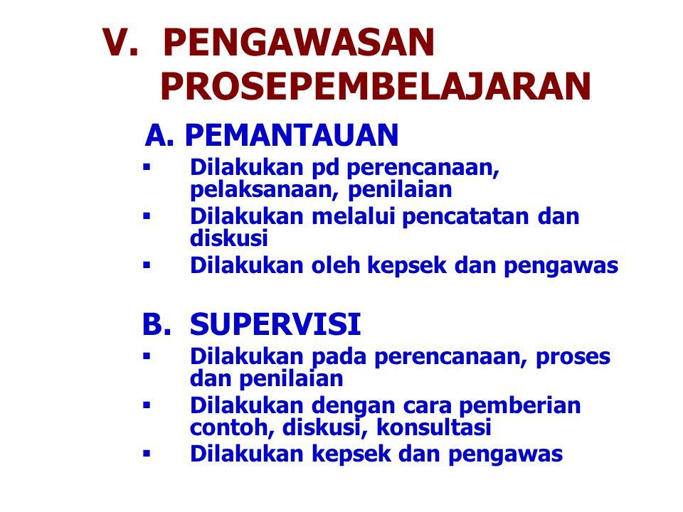 V. PENGAWASAN PROSEPEMBELAJARAN A. PEMANTAUAN  Dilakukan pd perencanaan, pelaksanaan, penilaian  Dilakukan melalui pencatatan dan diskusi  Dilakuka