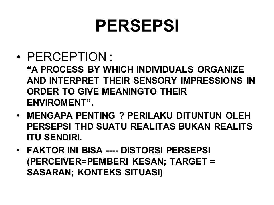 SIKAP ATTITUDE ATTITUDE COULD BE SEEN AS A PREDISPOSITION TO RESPOND IN A FOVARABLE OR UNFAVORABLE WA TO OBYECTS, PERSONS, CONCEPTS, OR WHAT EVER SIKAP BEHUBUNGAN DENGAN PERILAKU SIKAP TERIKAT ERAT DENGAN PERASAAN SESEORNG DENGAN SESUATU OBYEK.