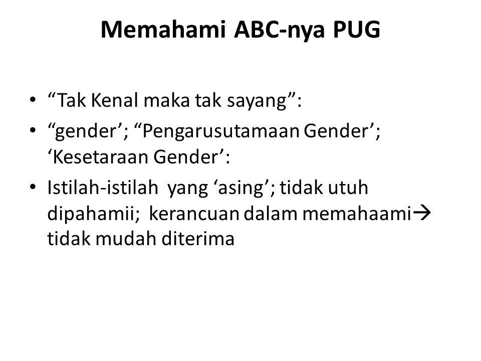 Memahami ABC-nya PUG Tak Kenal maka tak sayang : gender'; Pengarusutamaan Gender'; 'Kesetaraan Gender': Istilah-istilah yang 'asing'; tidak utuh dipahamii; kerancuan dalam memahaami  tidak mudah diterima