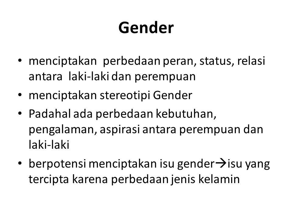 Gender menciptakan perbedaan peran, status, relasi antara laki-laki dan perempuan menciptakan stereotipi Gender Padahal ada perbedaan kebutuhan, pengalaman, aspirasi antara perempuan dan laki-laki berpotensi menciptakan isu gender  isu yang tercipta karena perbedaan jenis kelamin