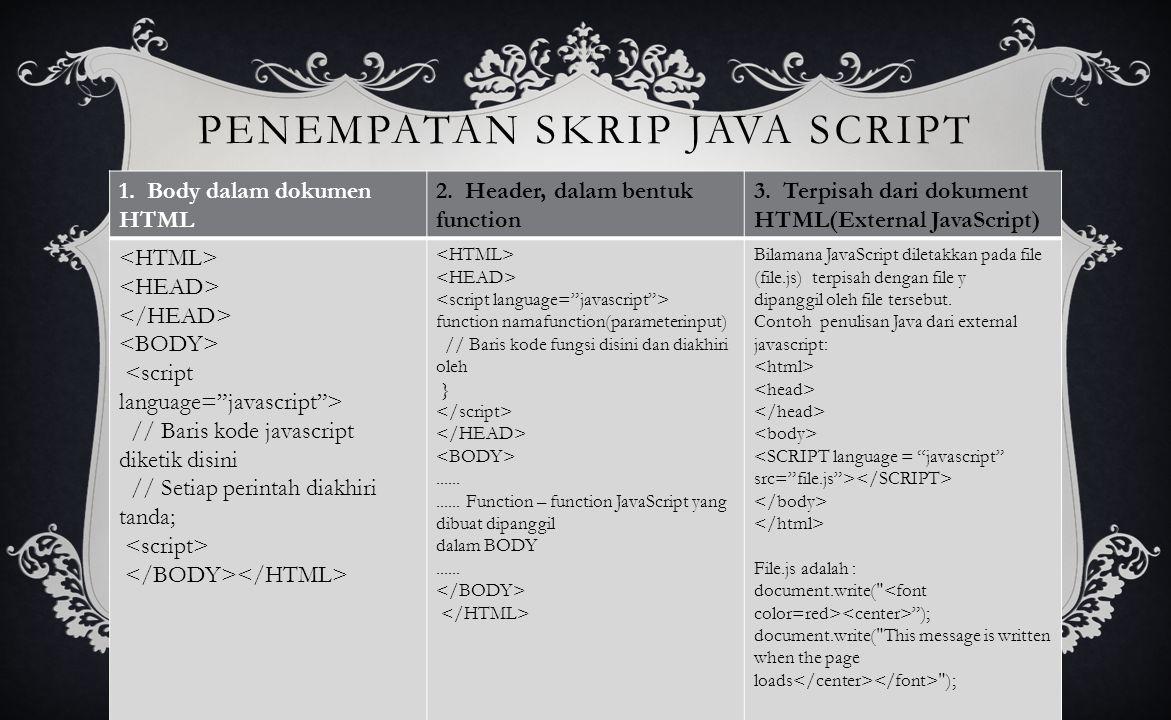 PENEMPATAN SKRIP JAVA SCRIPT 1. Body dalam dokumen HTML 2.