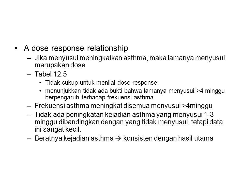 A dose response relationship –Jika menyusui meningkatkan asthma, maka lamanya menyusui merupakan dose –Tabel 12.5 Tidak cukup untuk menilai dose respo