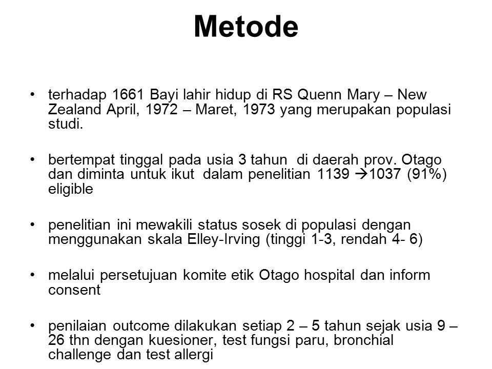 Metode terhadap 1661 Bayi lahir hidup di RS Quenn Mary – New Zealand April, 1972 – Maret, 1973 yang merupakan populasi studi. bertempat tinggal pada u