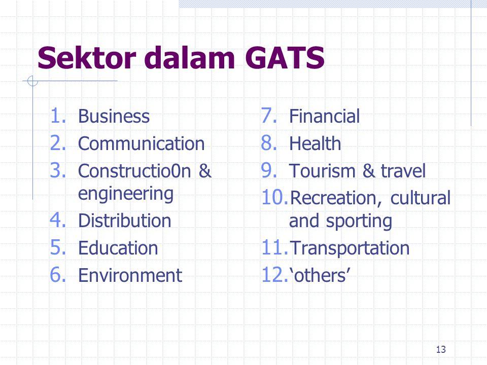 13 Sektor dalam GATS 1. Business 2. Communication 3. Constructio0n & engineering 4. Distribution 5. Education 6. Environment 7. Financial 8. Health 9.