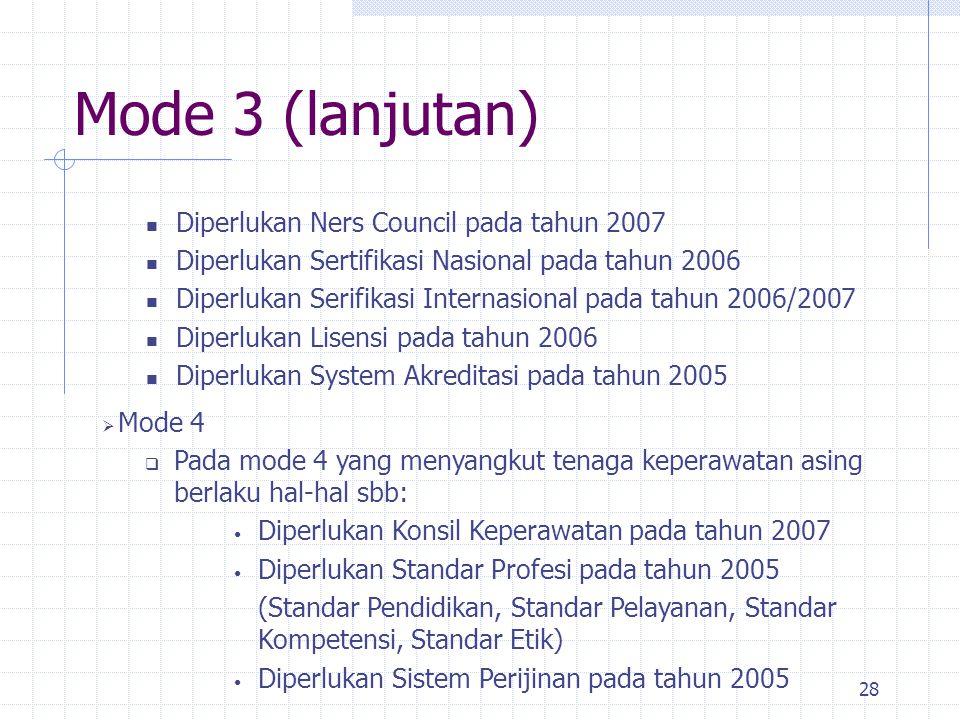28 Mode 3 (lanjutan) Diperlukan Ners Council pada tahun 2007 Diperlukan Sertifikasi Nasional pada tahun 2006 Diperlukan Serifikasi Internasional pada
