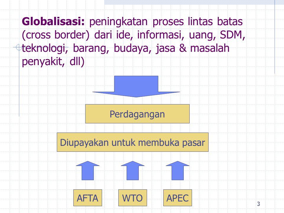 3 Globalisasi: peningkatan proses lintas batas (cross border) dari ide, informasi, uang, SDM, teknologi, barang, budaya, jasa & masalah penyakit, dll)