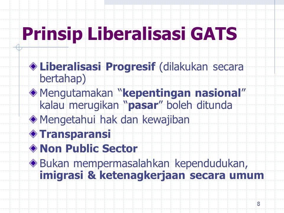 """8 Prinsip Liberalisasi GATS Liberalisasi Progresif (dilakukan secara bertahap) Mengutamakan """"kepentingan nasional"""" kalau merugikan """"pasar"""" boleh ditun"""