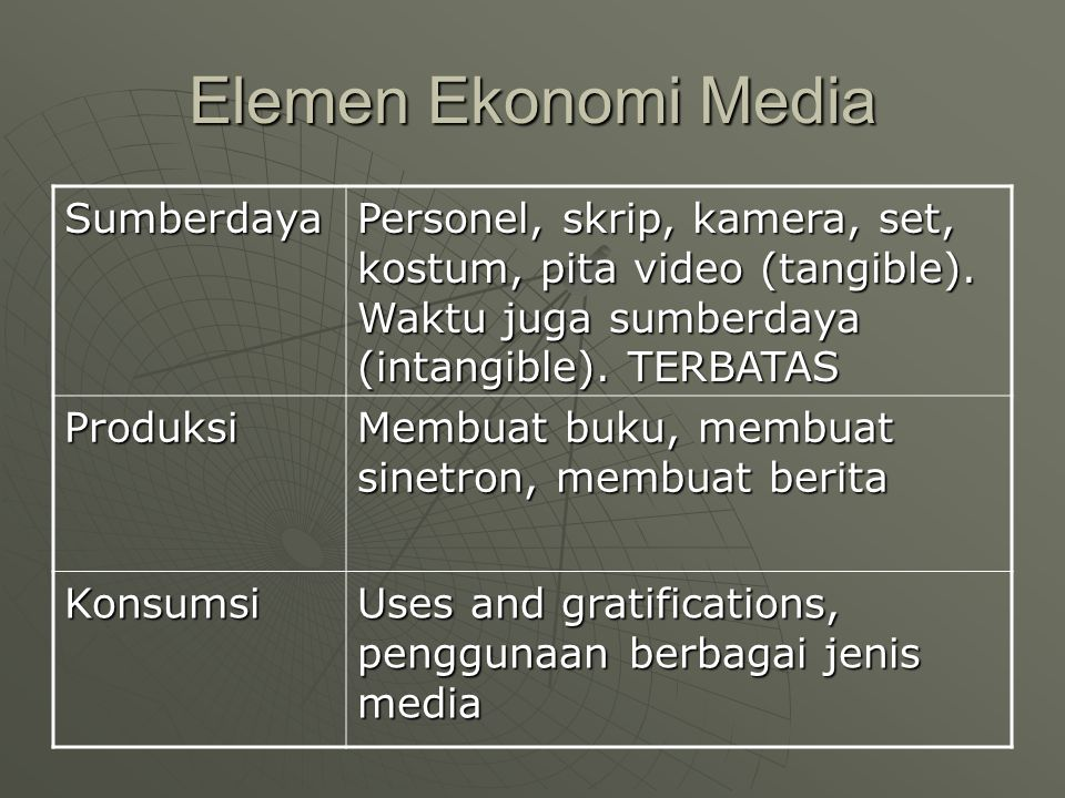 Elemen Ekonomi Media Sumberdaya Personel, skrip, kamera, set, kostum, pita video (tangible).