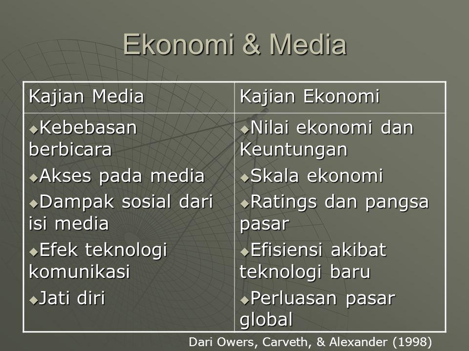 Ekonomi & Media Kajian Media Kajian Ekonomi  Kebebasan berbicara  Akses pada media  Dampak sosial dari isi media  Efek teknologi komunikasi  Jati