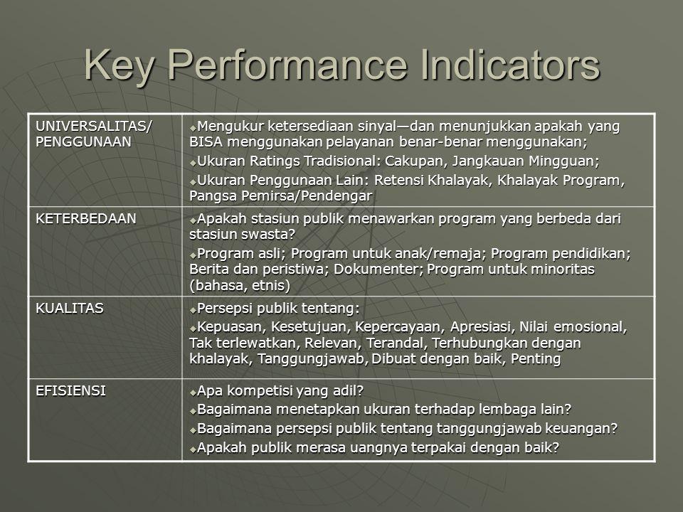 Key Performance Indicators UNIVERSALITAS/ PENGGUNAAN  Mengukur ketersediaan sinyal—dan menunjukkan apakah yang BISA menggunakan pelayanan benar-benar menggunakan;  Ukuran Ratings Tradisional: Cakupan, Jangkauan Mingguan;  Ukuran Penggunaan Lain: Retensi Khalayak, Khalayak Program, Pangsa Pemirsa/Pendengar KETERBEDAAN  Apakah stasiun publik menawarkan program yang berbeda dari stasiun swasta.