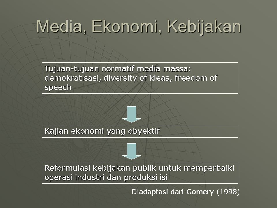 Media, Ekonomi, Kebijakan Tujuan-tujuan normatif media massa: demokratisasi, diversity of ideas, freedom of speech Reformulasi kebijakan publik untuk memperbaiki operasi industri dan produksi isi Kajian ekonomi yang obyektif Diadaptasi dari Gomery (1998)