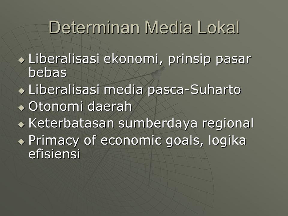 Determinan Media Lokal  Liberalisasi ekonomi, prinsip pasar bebas  Liberalisasi media pasca-Suharto  Otonomi daerah  Keterbatasan sumberdaya regional  Primacy of economic goals, logika efisiensi